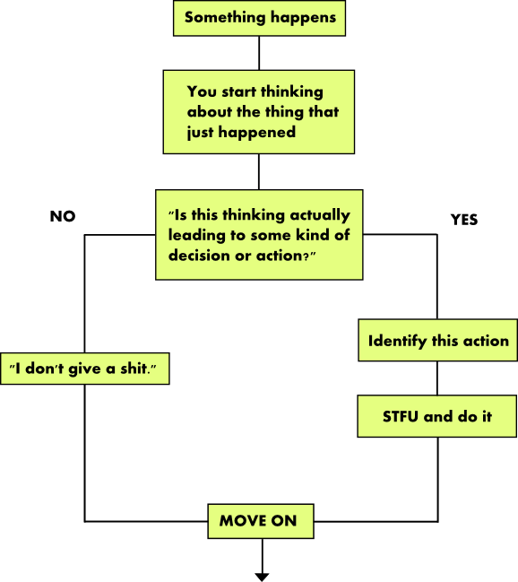 flowchart about not giving a shit
