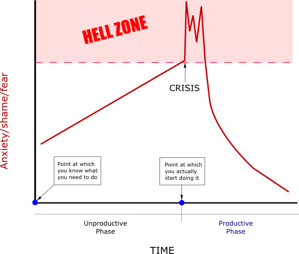 prosc_hell_zone