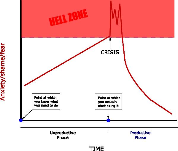 prosc_hell_zone