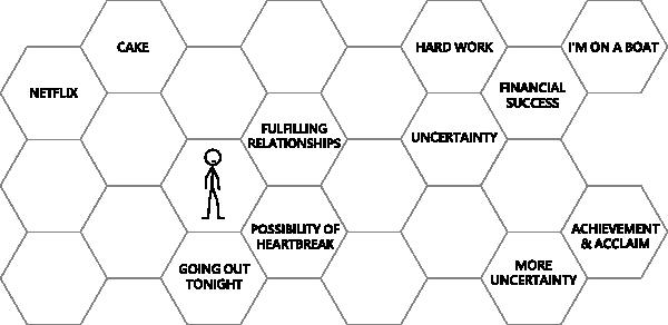 big grid possibilities